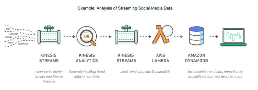 social media analytics.png