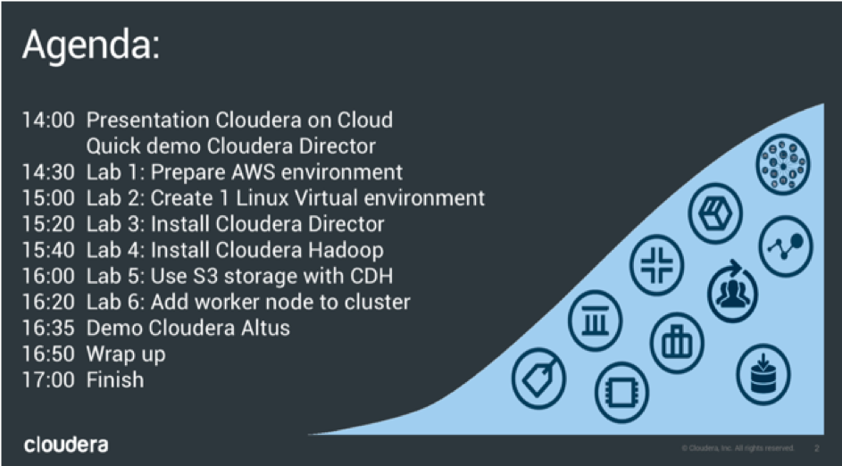 Cloudera Cloud.png